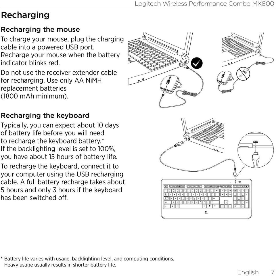 Recharging the keyboard Typically, you can expect about 10 days of battery life before you will need to recharge the keyboard battery.