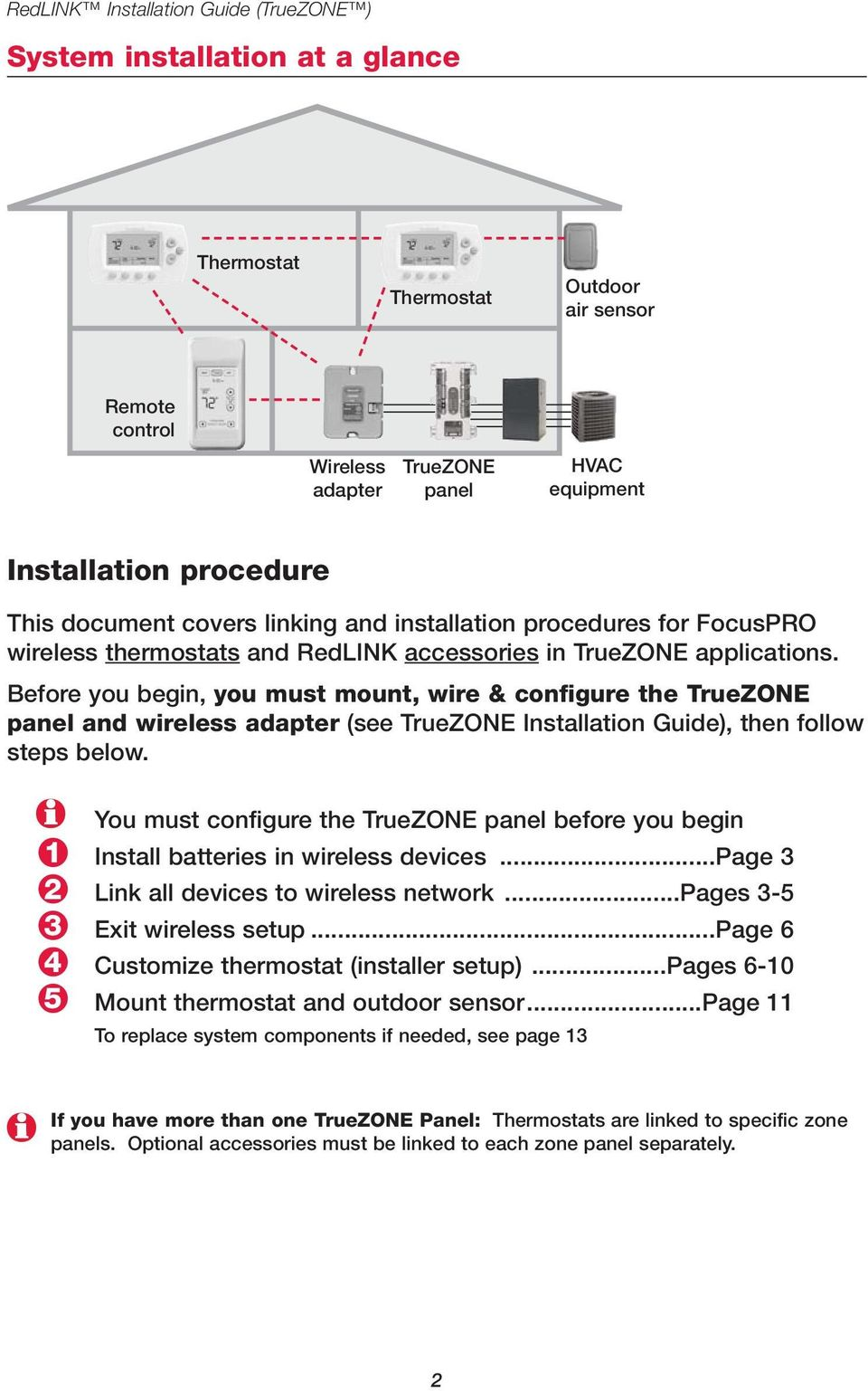 Before you begin, you must mount, wire & configure the TrueZONE panel and wireless adapter (see TrueZONE Installation Guide), then follow steps below.