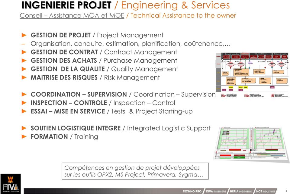 DES RISQUES / Risk Management COORDINATION SUPERVISION / Coordination Supervision INSPECTION CONTROLE / Inspection Control ESSAI MISE EN SERVICE / Tests & Project