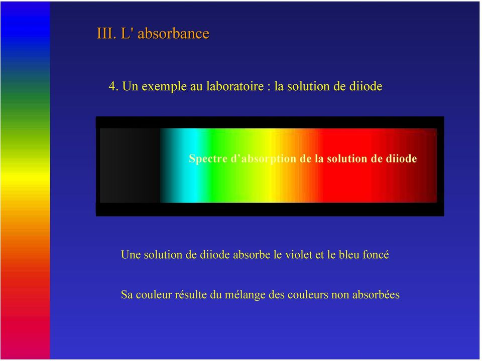 d absorption de la solution de diiode Une solution de