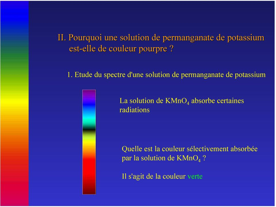 Etude du spectre d'une solution de permanganate de potassium La solution de