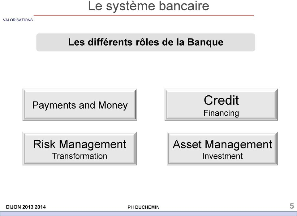 Credit Financing Risk Management