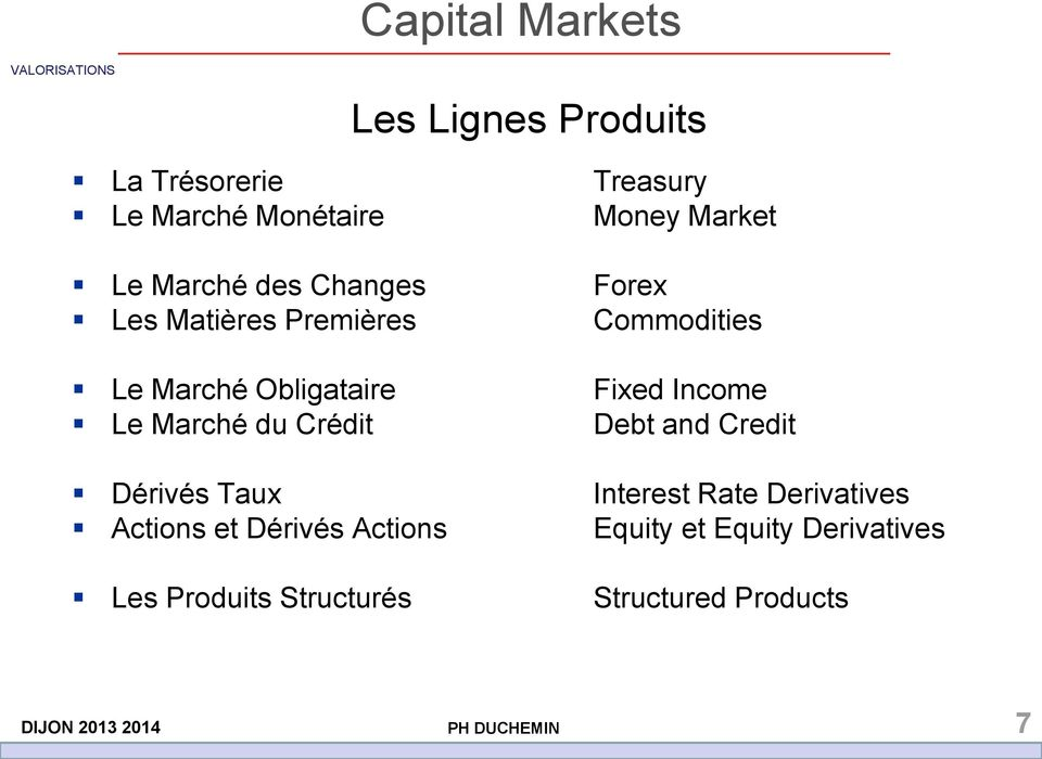Income Le Marché du Crédit Debt and Credit Dérivés Taux Interest Rate Derivatives Actions