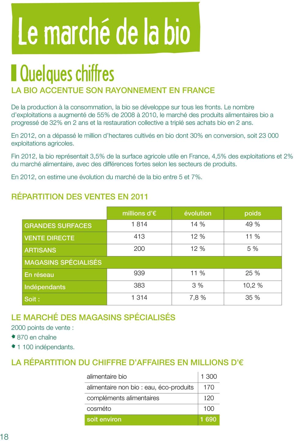 En 2012, on a dépassé le million d hectares cultivés en bio dont 30% en conversion, soit 23 000 exploitations agricoles.