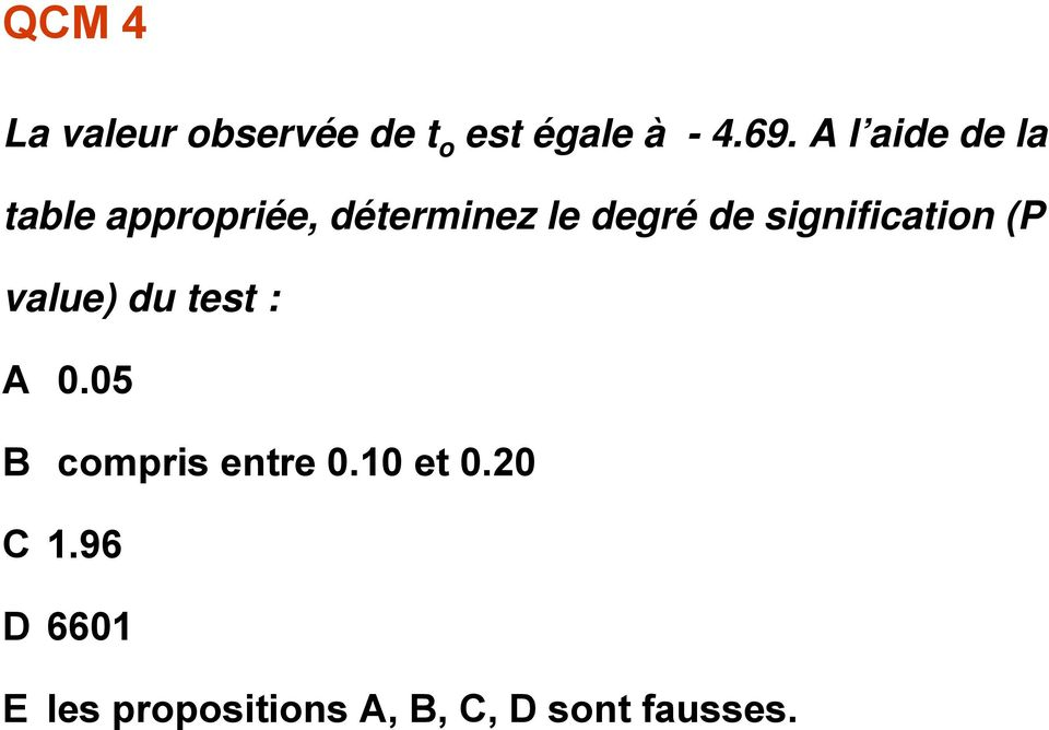 signification (P value) du test : A 0.05 B compris entre 0.