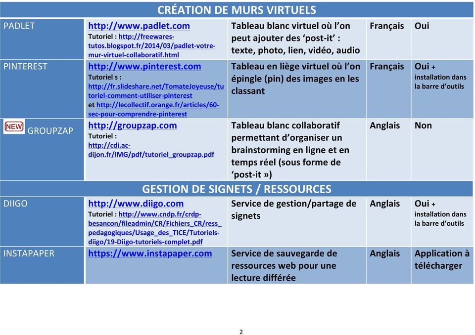 fr/img/pdf/tutoriel_groupzap.