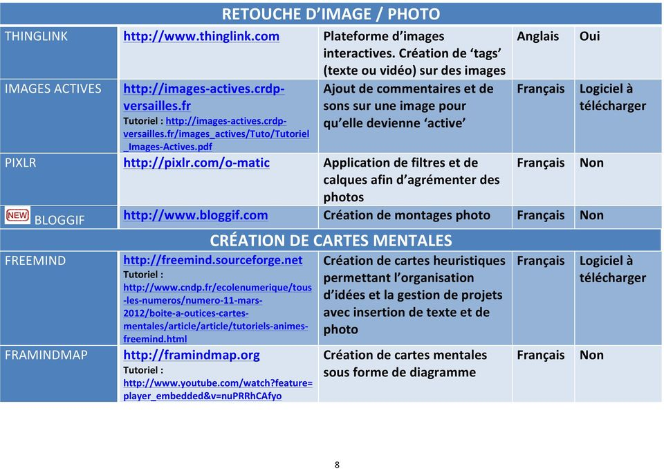 com/o- matic Application de filtres et de calques afin d agrémenter des photos BLOGGIF http://www.bloggif.