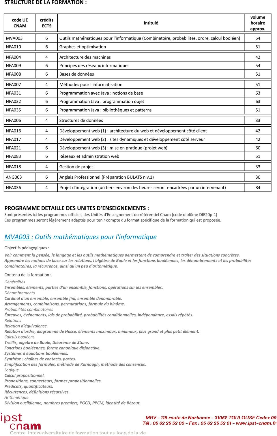 des réseaux informatiques 54 NFA008 6 Bases de données 51 NFA007 4 Méthodes pour l'informatisation 51 NFA031 6 Programmation avec Java : notions de base 63 NFA032 6 Programmation Java : programmation