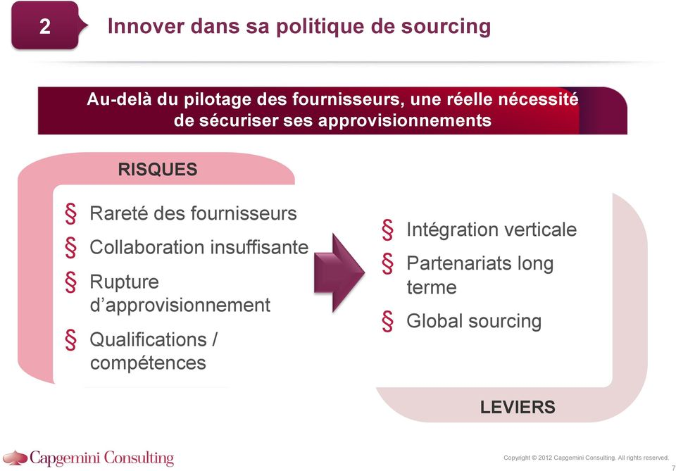fournisseurs Collaboration insuffisante Rupture d approvisionnement