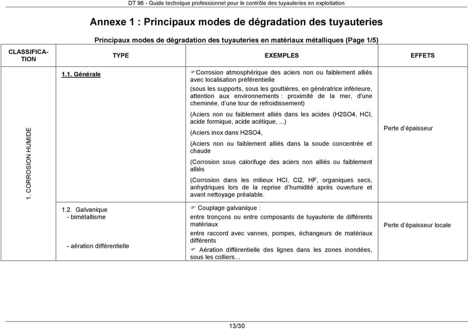5) CLASSIFICA- TION TYPE EXEMPLES EFFETS 1.
