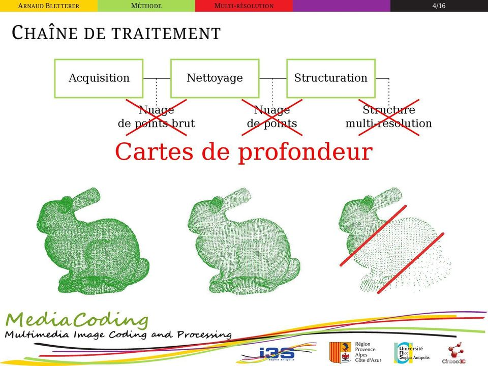 Structuration Nuage de points brut Nuage de