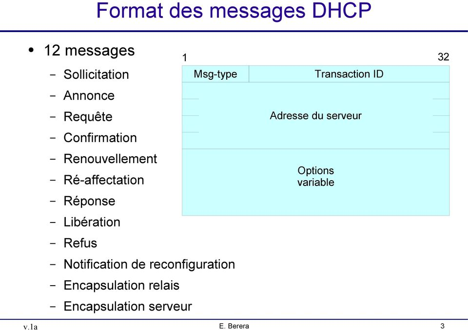 Msg-type Transaction ID Adresse du serveur Options variable Notification
