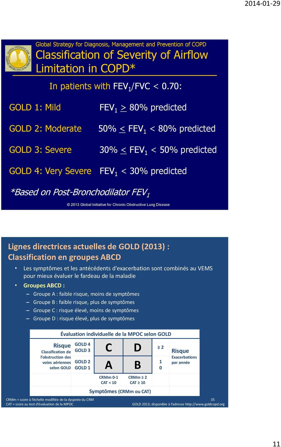 FEV 1 2013 Global Initiative for Chronic Obstructive Lung Disease Lignes directrices actuelles de GOLD (2013) : Classification en groupes ABCD Les symptômes et les antécédents d exacerbation sont