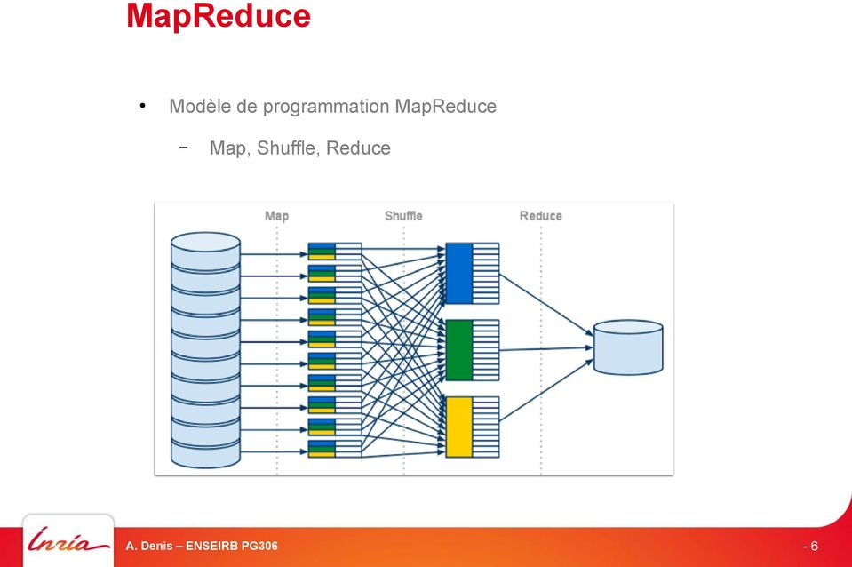 MapReduce Map,