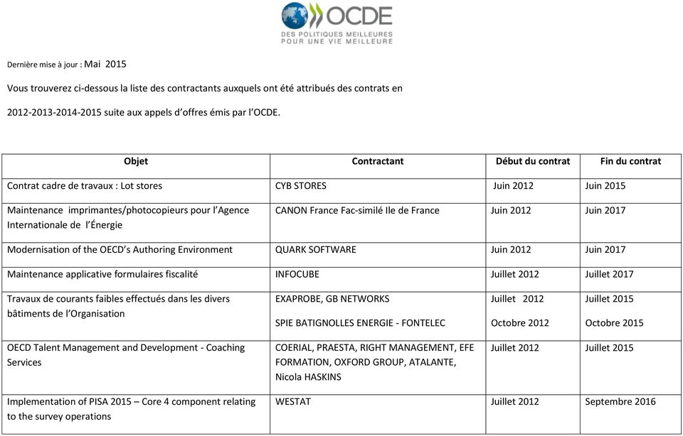 CANON France Fac-similé Ile de France Juin 2012 Juin 2017 Modernisation of the OECD s Authoring Environment QUARK SOFTWARE Juin 2012 Juin 2017 Maintenance applicative formulaires fiscalité INFOCUBE