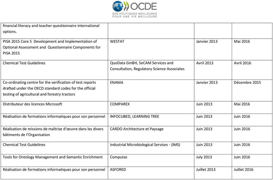 and Consultation, Regulatory Science Associates Avril 2013 Avril 2016 Co-ordinating centre for the verification of test reports drafted under the OECD standard codes for the official testing of