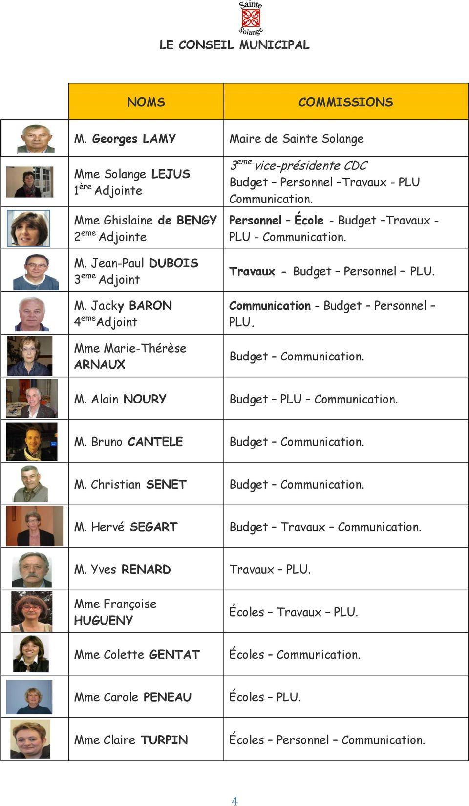 Travaux - Budget Personnel PLU. Communication - Budget Personnel PLU. Budget Communication. M. Alain NOURY Budget PLU Communication. M. Bruno CANTELE Budget Communication. M. Christian SENET Budget Communication.