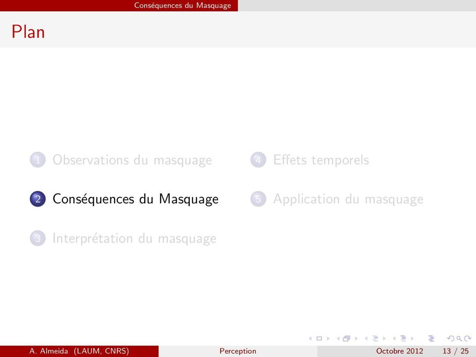 temporels 5 Application du masquage 3 Interprétation