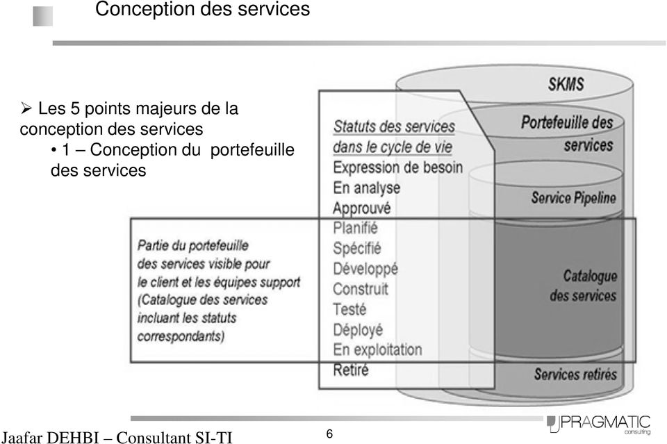 conception des services 1