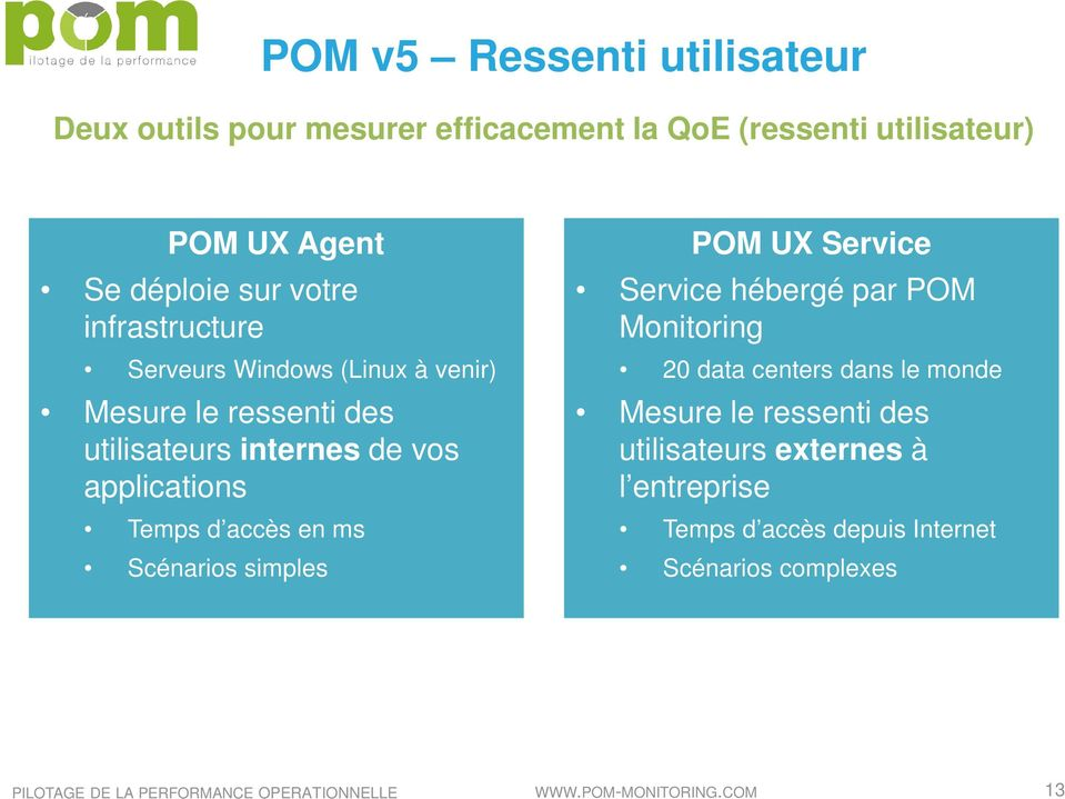 applications Temps d accès en ms Scénarios simples POM UX Service Service hébergé par POM Monitoring 20 data centers