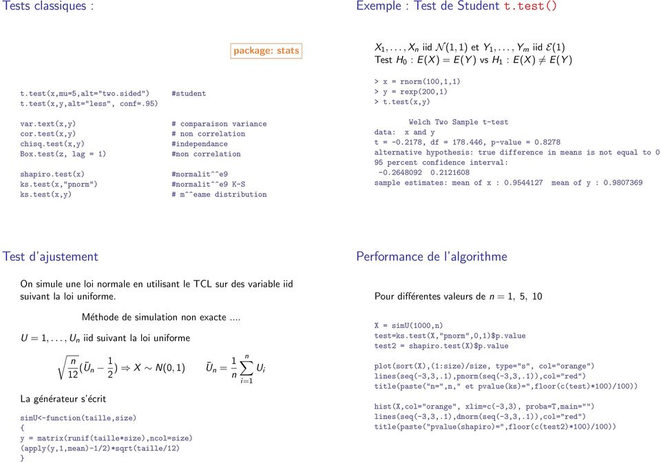 test(x,y) #student # comparaison variance # non correlation #independance #non correlation #normalit^^e9 #normalit^^e9 K-S # m^^eame distribution > x = rnorm(100,1,1) > y = rexp(200,1) > t.