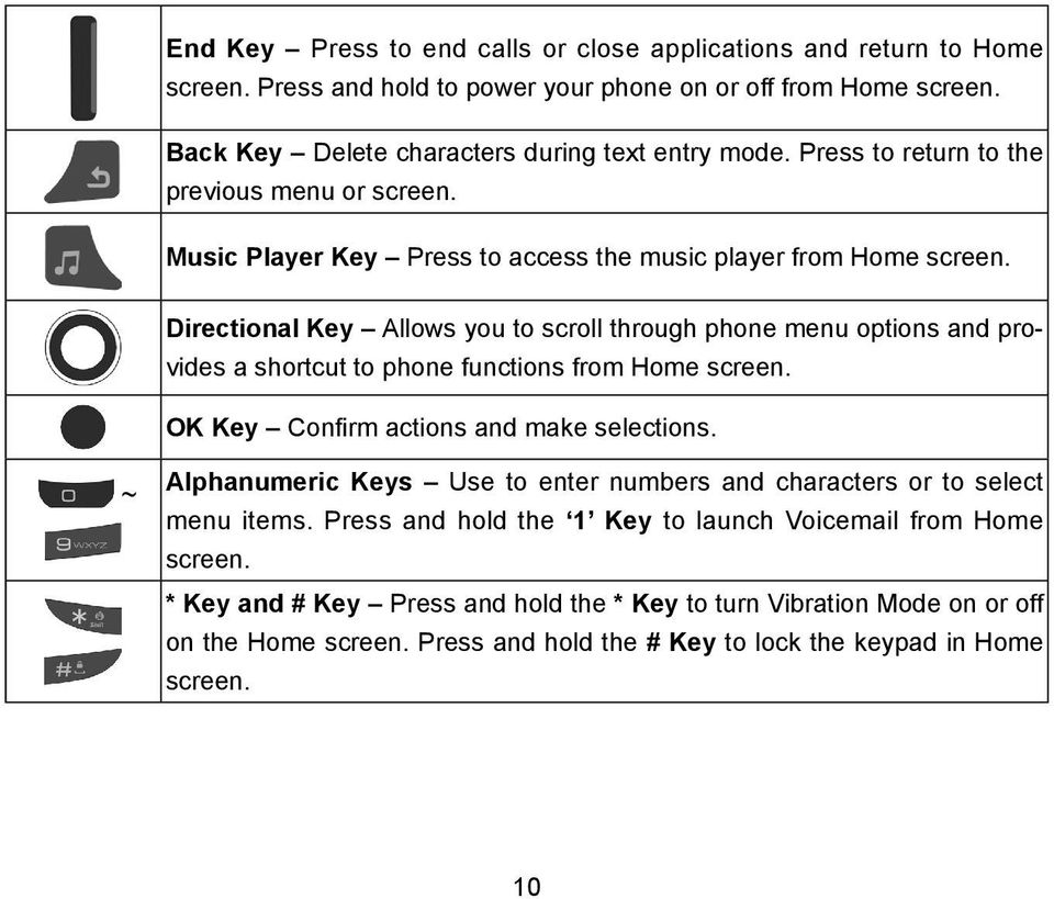 Directional Key Allows you to scroll through phone menu options and provides a shortcut to phone functions from Home screen. OK Key Confirm actions and make selections.