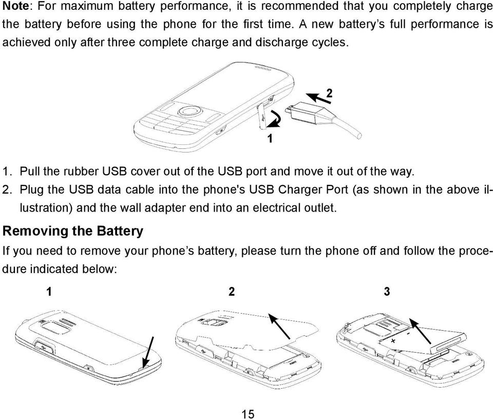 Pull the rubber USB cover out of the USB port and move it out of the way. 2.