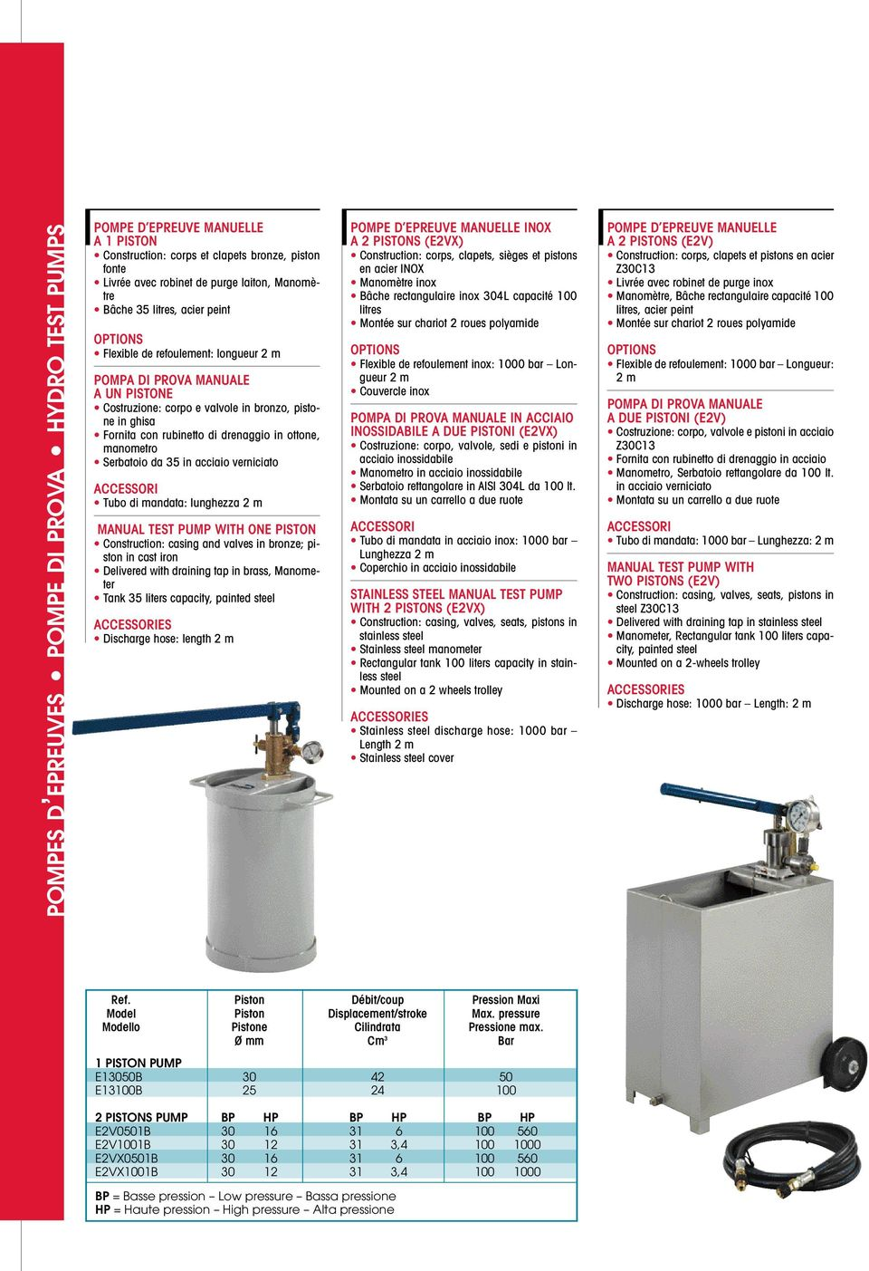 manometro Serbatoio da 35 in acciaio verniciato Tubo di mandata: lunghezza 2 m MANUAL TEST PUMP WITH ONE PISTON Construction: casing and valves in bronze; piston in cast iron Delivered with draining