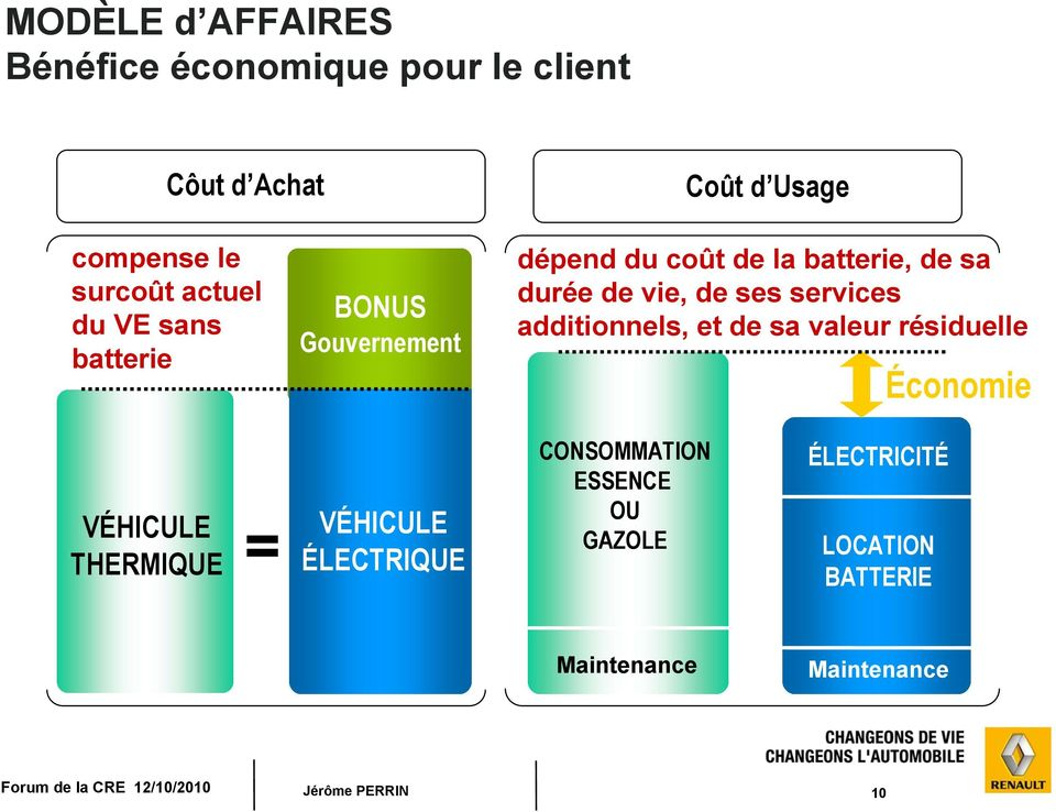 le programme v hicules electriques de l alliance renault nissan pdf. Black Bedroom Furniture Sets. Home Design Ideas