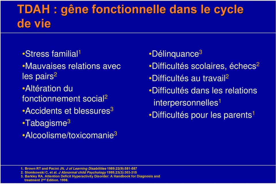 interpersonnelles 1 Difficultés pour les parents 1 1. Brown RT and Pacini JN. J of Learning Disabilities 1989;22(9):581-587 2. Slomkowski C, et al.