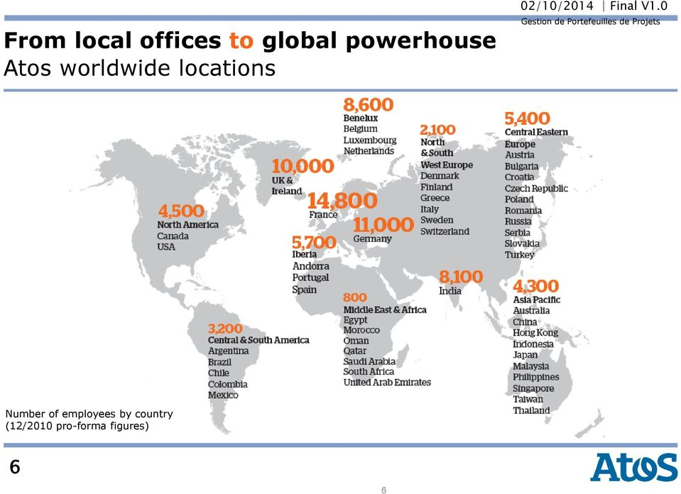 locations Number of employees