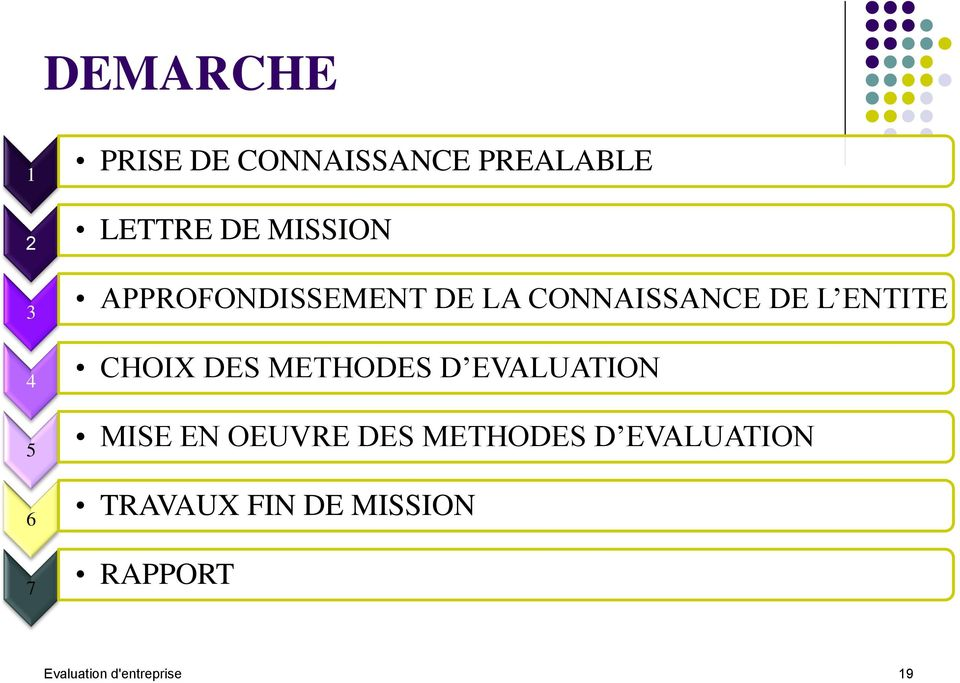 METHODES D EVALUATION 4 MISE EN OEUVRE DES METHODES D