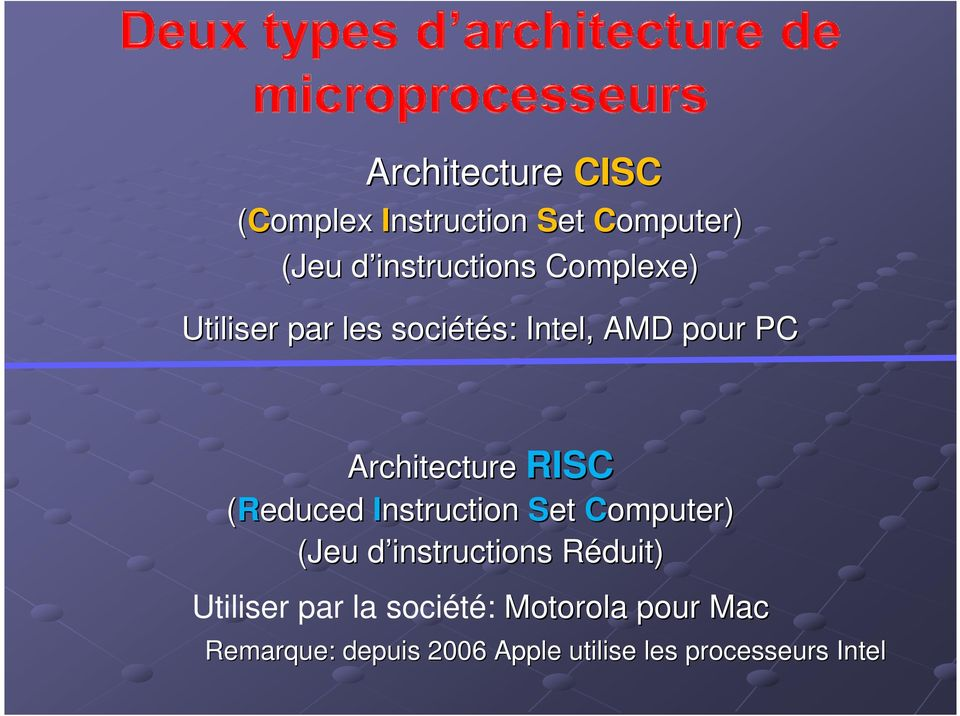 RISC (Reduced Instruction Set Computer) (Jeu d instructions d Réduit) R Utiliser