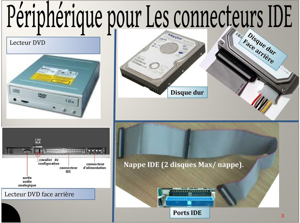 IDE (2 disques Max/ nappe).