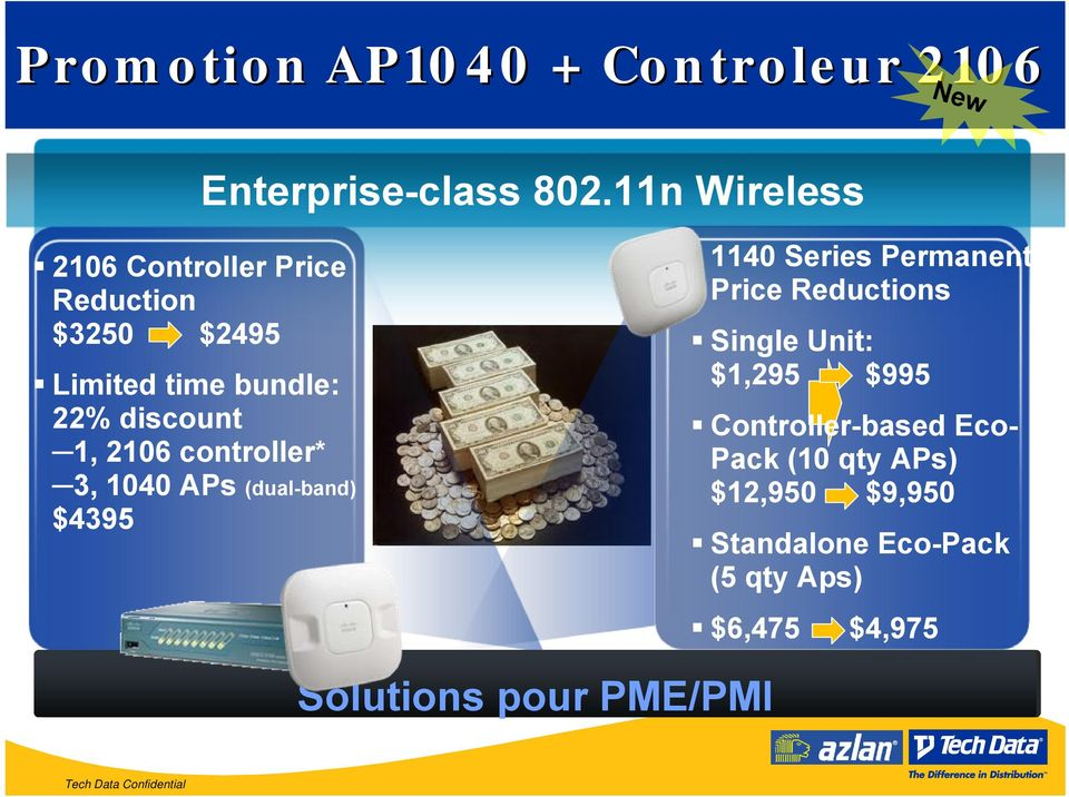 1, 2106 controller* 3, 1040 APs (dual-band) $4395 1140 Series Permanent Price Reductions Single