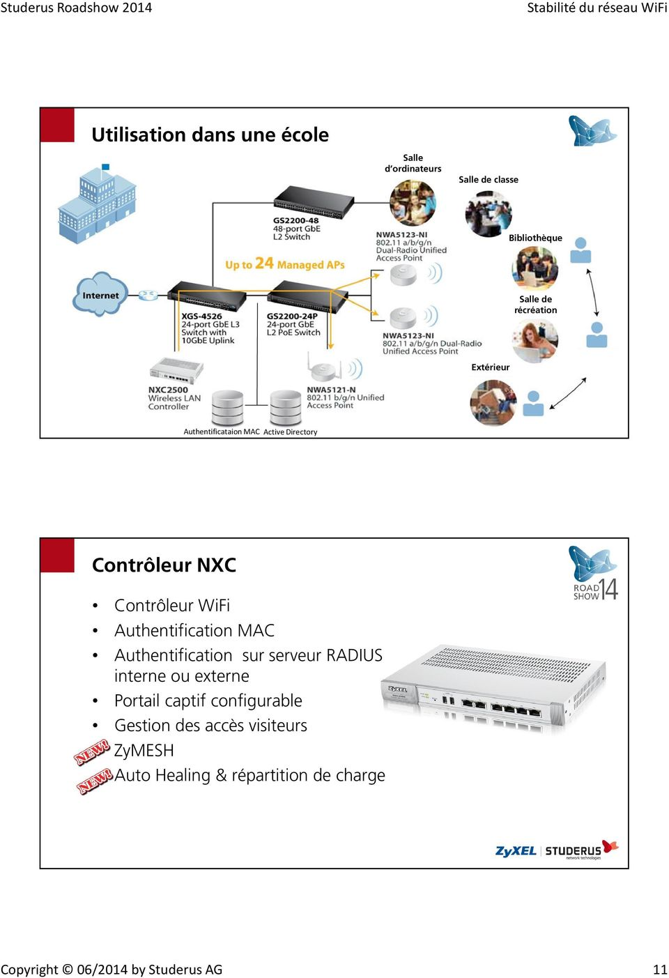 Authentificataion MAC Active Directory Contrôleur NXC Contrôleur WiFi Authentification MAC Authentification sur serveur RADIUS interne ou