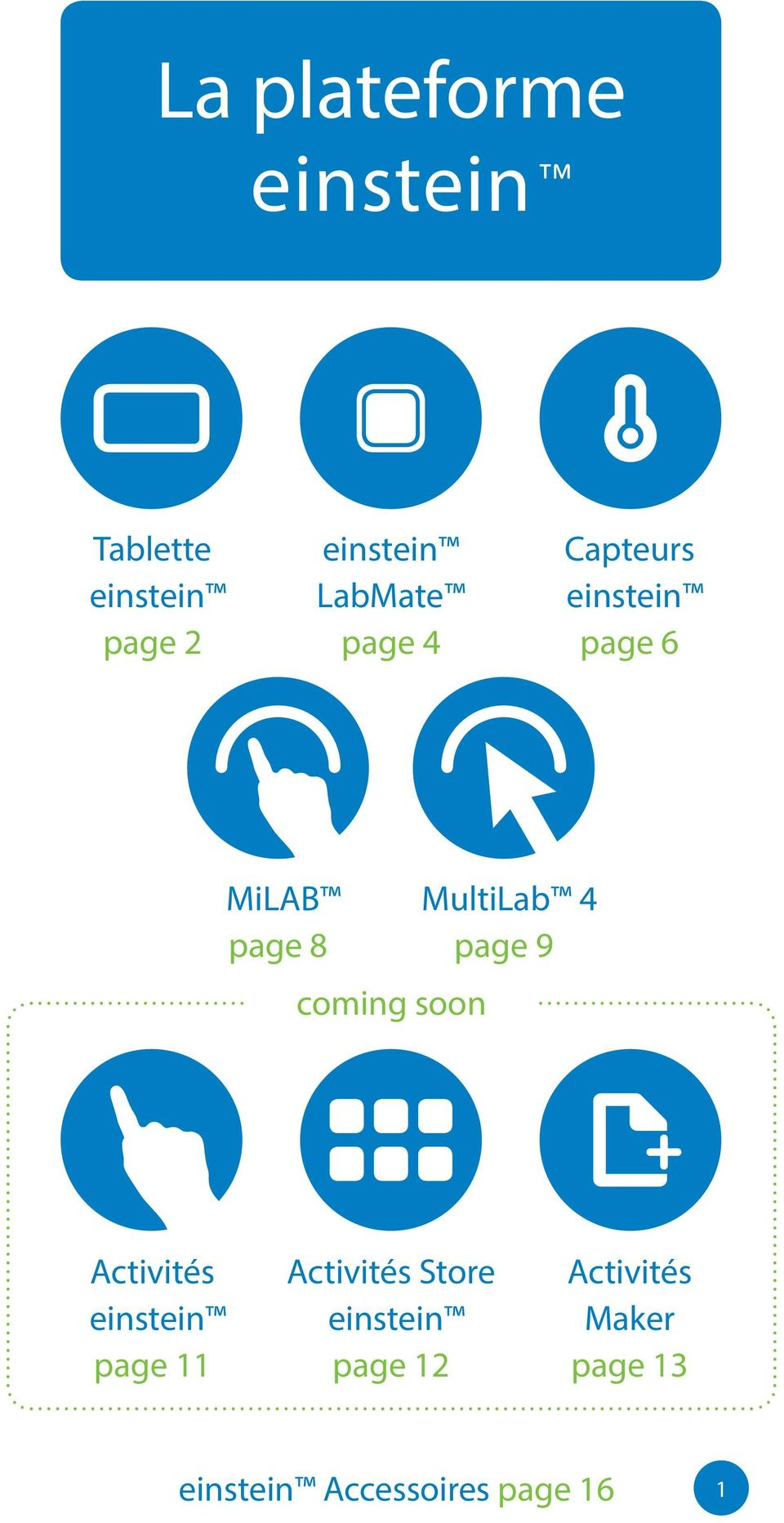 page 9 coming soon Activités einstein page 11 Activités Store