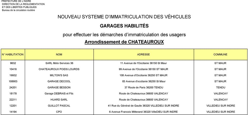 Nouveau systeme d immatriculation des v hicules pdf for Garage ad fougeres
