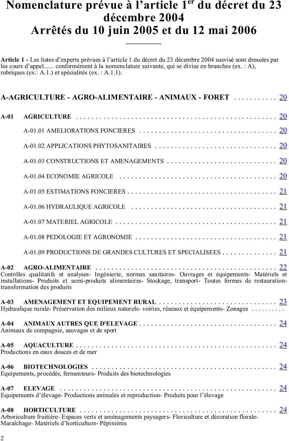 A-AGRICULTURE - AGRO-ALIMENTAIRE - ANIMAUX - FORET... 20 A-01 AGRICULTURE... 20 2 A-01.01 AMELIORATIONS FONCIERES... 20 A-01.02 APPLICATIONS PHYTOSANITAIRES... 20 A-01.03 CONSTRUCTIONS ET AMENAGEMENTS.