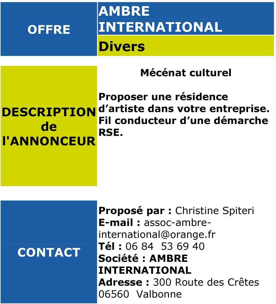 Proposé par : Christine Spiteri E-mail : assoc-ambreinternational@orange.