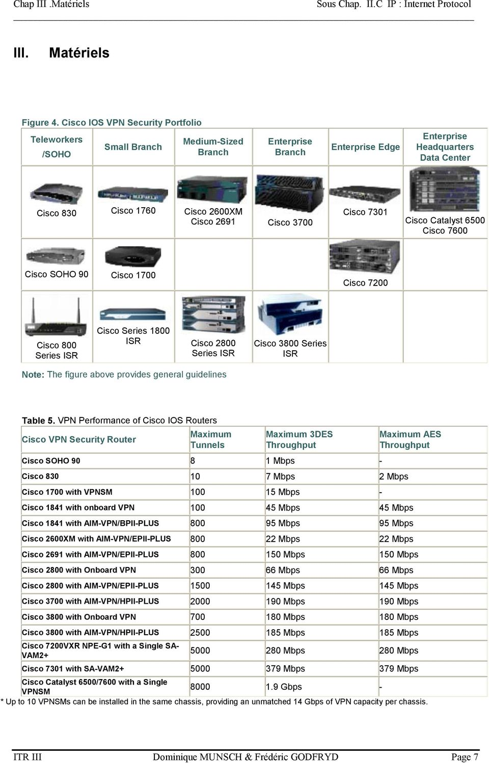 Cisco 3700 Cisco 7301 Cisco Catalyst 6500 Cisco 7600 Cisco SOHO 90 Cisco 1700 Cisco 7200 Cisco 800 Series ISR Cisco Series 1800 ISR Cisco 2800 Series ISR Cisco 3800 Series ISR Note: The figure above