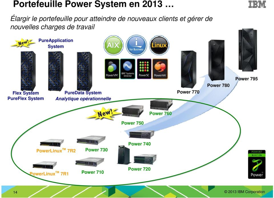 PureFlex System PureData System Analytique opérationnelle Power 770 Power 780 Power 795