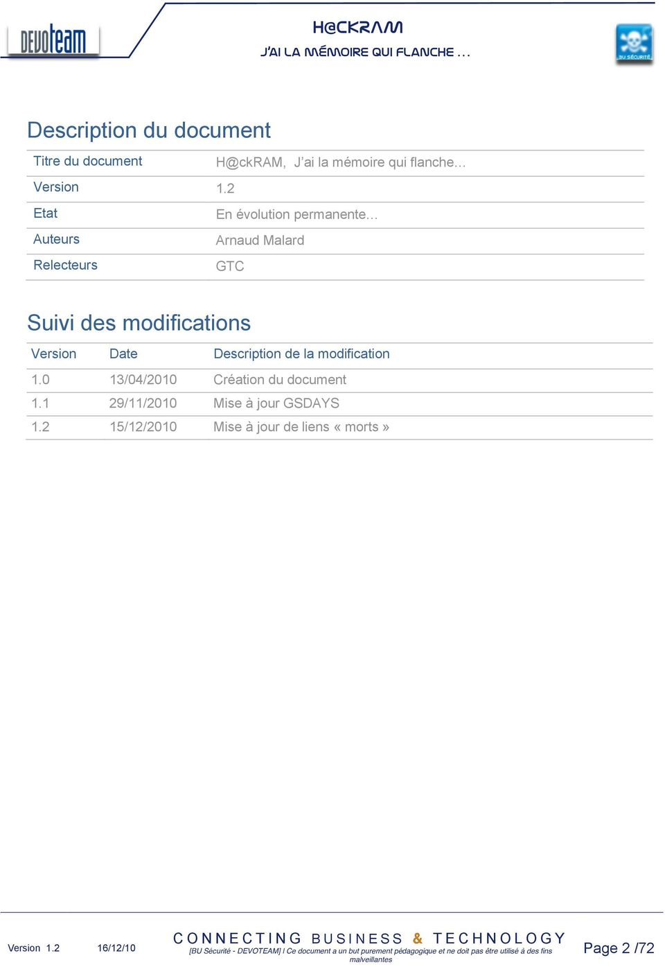 Version Date Description de la modification 1.