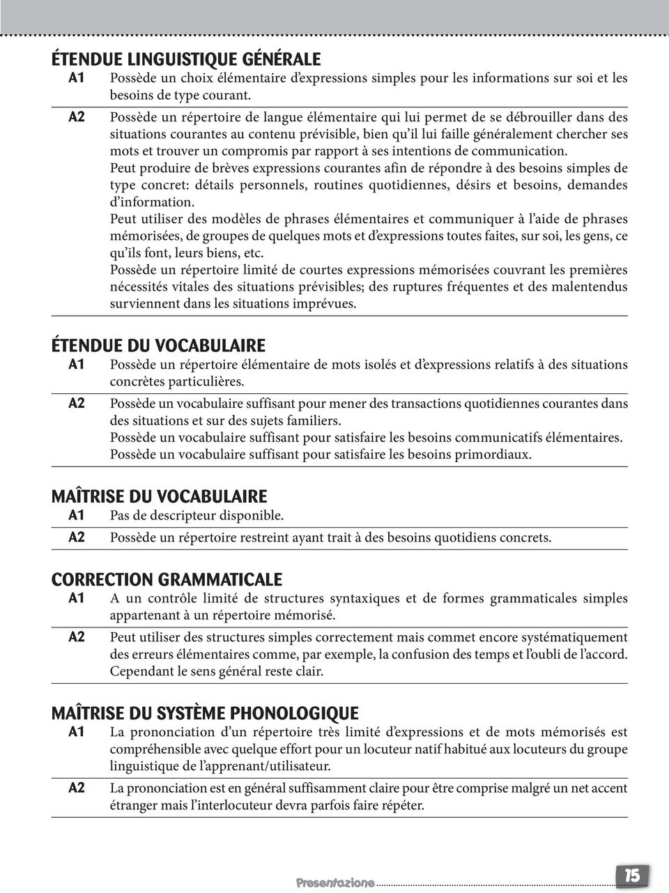 compromis par rapport à ses intentions de communication.