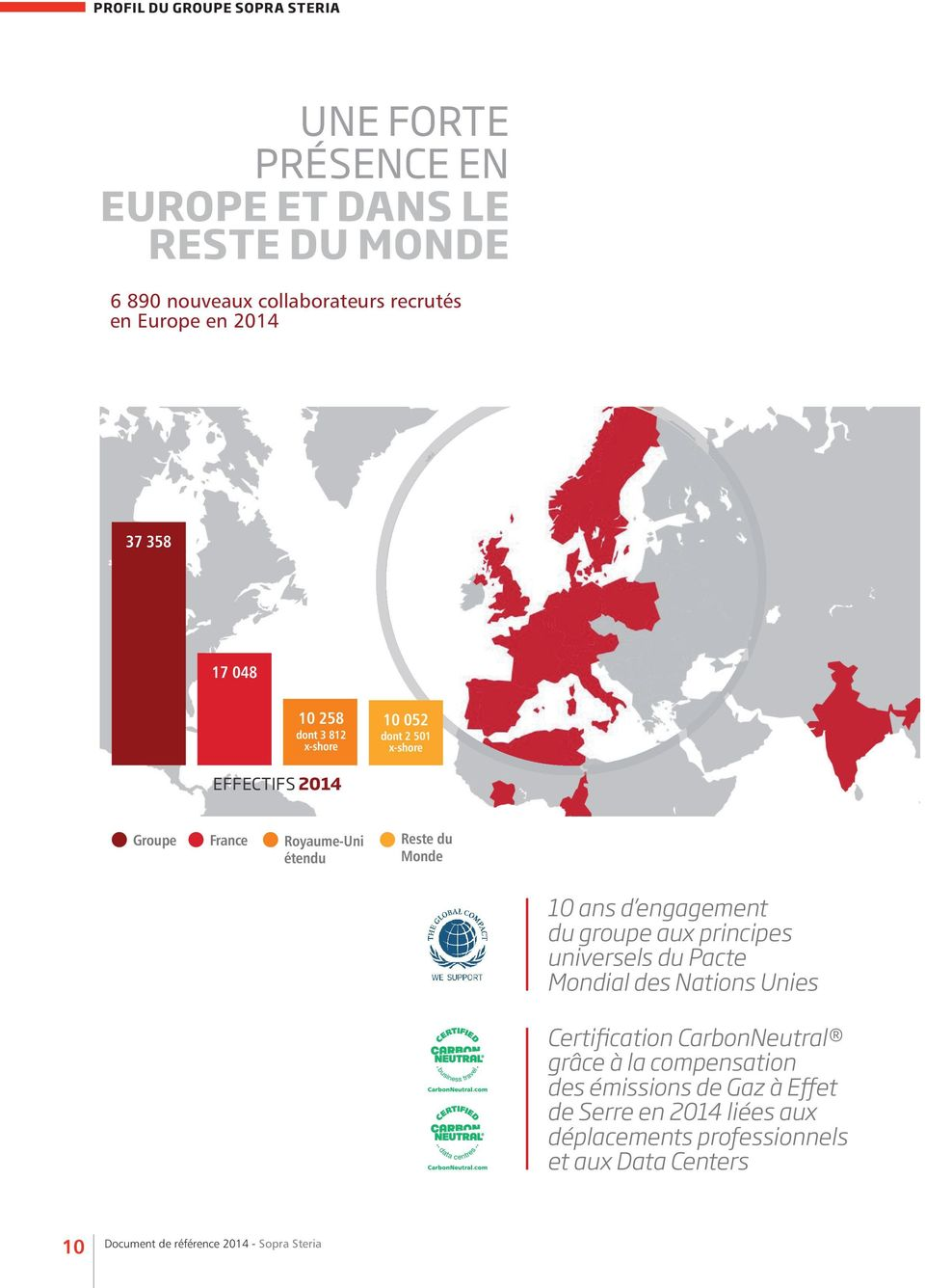 Reste du Monde 10 ans d engagement du g roupe aux principes universels du Pacte Mondial des Nations Unies Certification
