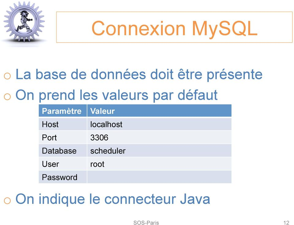Valeur Host localhost Port 3306 Database User