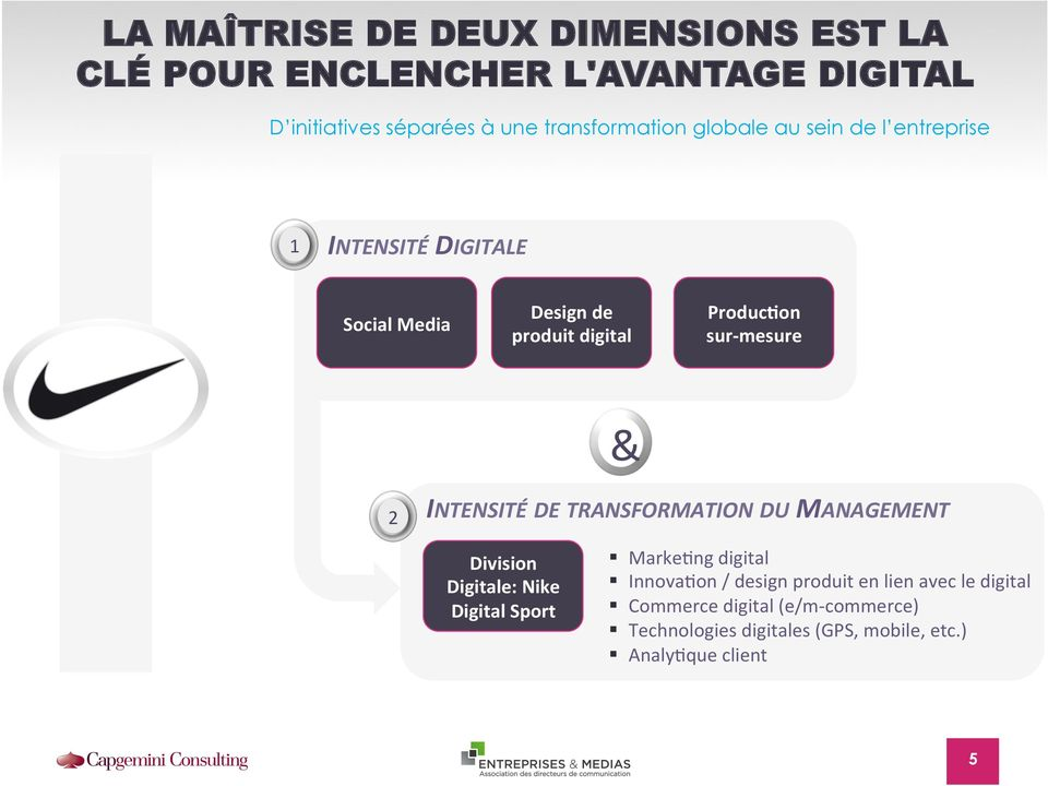 INTENSITÉ DE TRANSFORMATION DU MANAGEMENT Division Digitale: Nike Digital Sport Marke2ng digital Innova2on / design