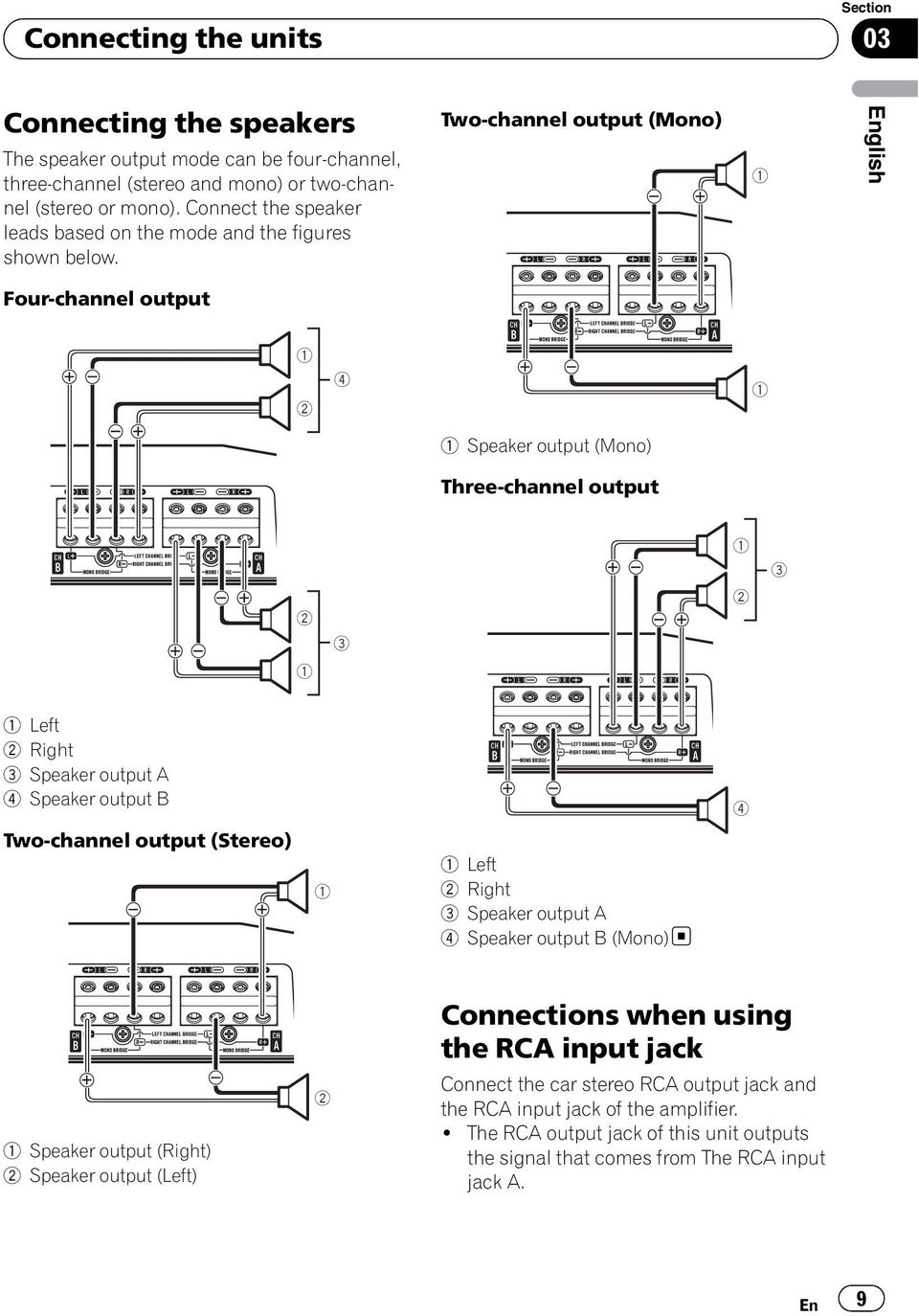 Two-channel output (Mono) English Four-channel output 4 Speaker output (Mono) Three-channel output Left Right Speaker output A 4 Speaker output B 4 Two-channel output (Stereo) Left