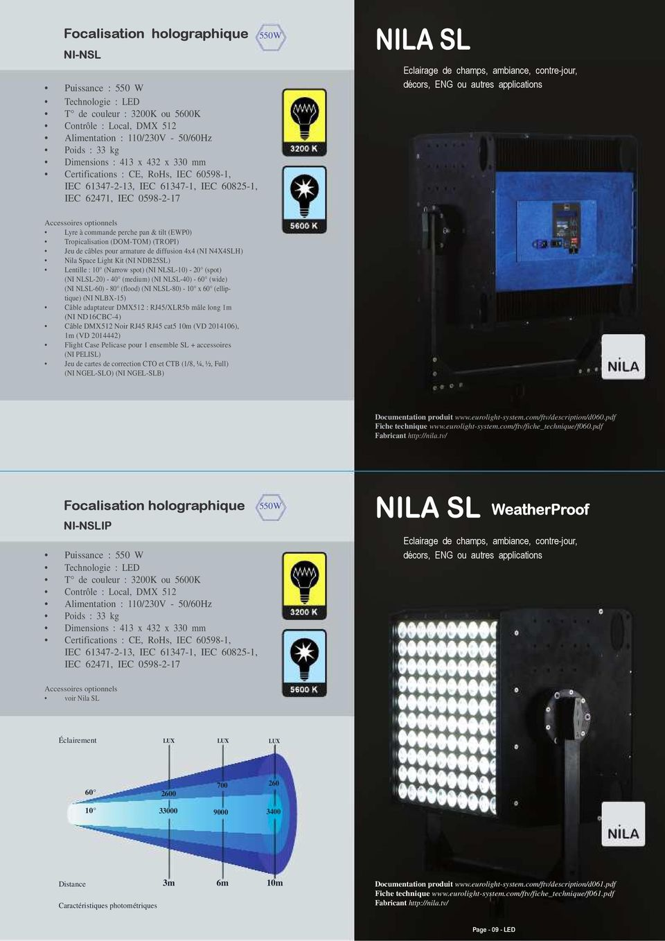 Space Light Kit (NI NDB25SL) Lentille : 10 (Narrow spot) (NI NLSL-10) - 20 (spot) (NI NLSL-20) - 40 (medium) (NI NLSL-40) - 60 (wide) (NI NLSL-60) - 80 (flood) (NI NLSL-80) - 10 x 60 (elliptique) (NI