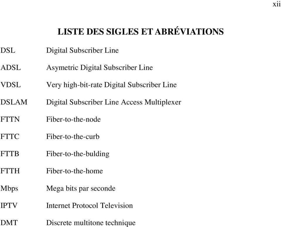 Line Digital Subscriber Line Access Multiplexer Fiber-to-the-node Fiber-to-the-curb